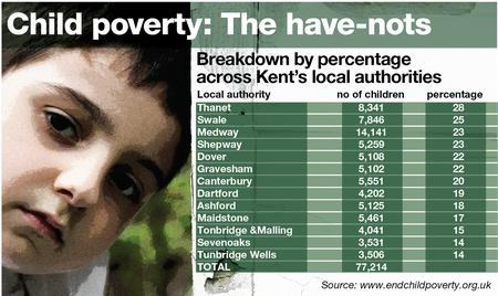 Child poverty figures February 2013