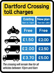 How Dartford Crossing tolls will rise on October 7