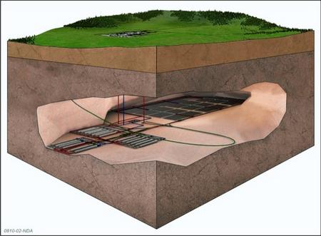 A three-dimensional image of the proposed Romney Marsh underground nuclear waste centre.