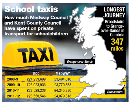 School taxis graphic